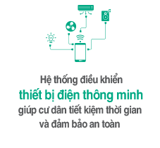 Hệ thống Smart Electronic
